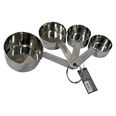 Measuring Cup Set Threshold