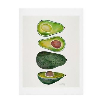 Cat Coquillette Avocado Slices Wall Art Print Green - society6