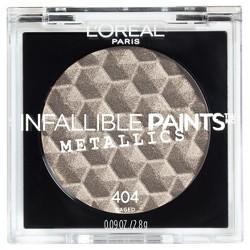 L'Oreal Paris Infallible Paints Eyeshadow Metallics -0.09oz