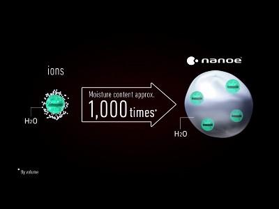964ae9911473f Panasonic Nanoe Hair Dryer   Target