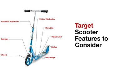 Razor Power Core E95 Electric Scooter Blue Target