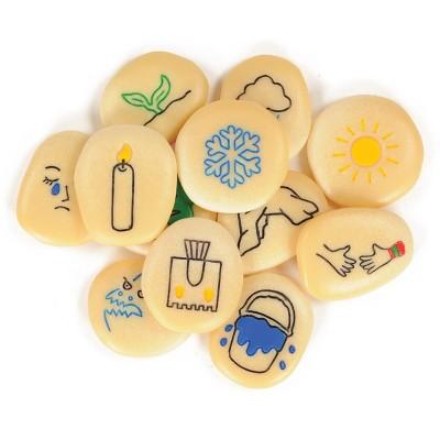 Yellow Door Self-Regulation Stones Help Children Express Emotions