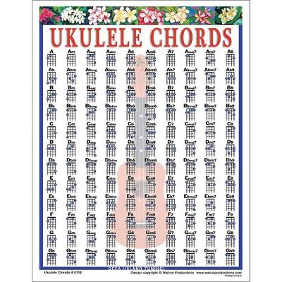 Walrus Productions Ukulele Chord Mini Chart
