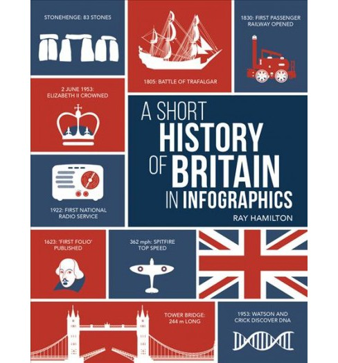 Short History of Britain in Infographics (Hardcover) (Ray Hamilton) - image 1 of 1