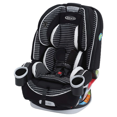 Recall On Graco Ever Car Seat