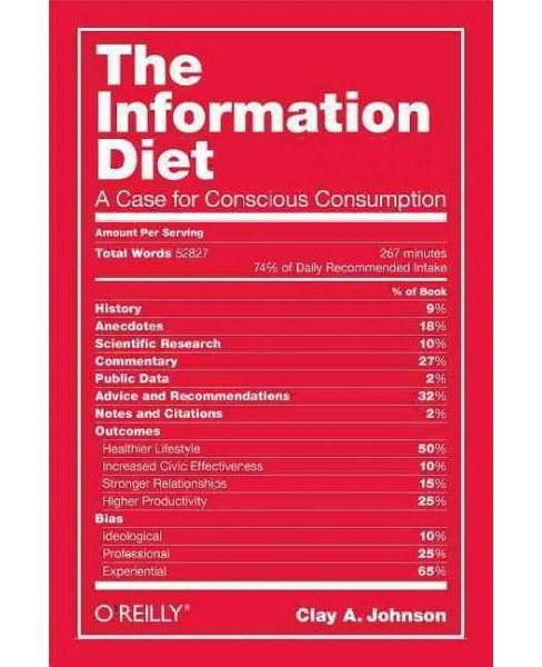Information Diet : A Case for Conscious Comsumption (Paperback) (Clay A. Johnson) - image 1 of 1