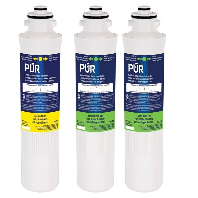 PUR Filter Replacement Kit for PQC4RO