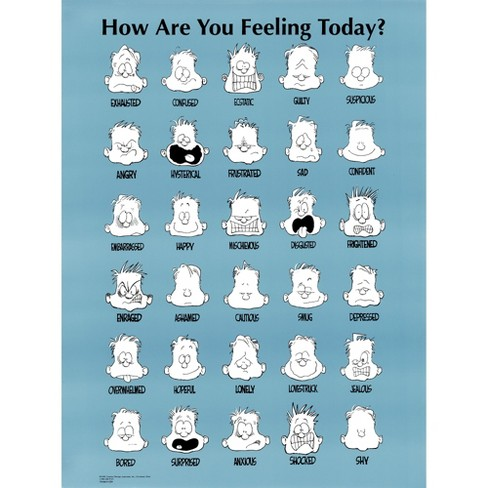Art.com - How Are You Feeling? - image 1 of 2