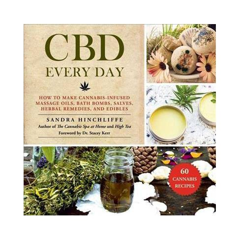 Cbd Every Day How To Make Cannabis Infused Massage Oils Bath