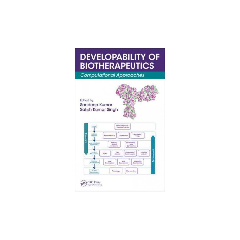 Developability of Biotherapeutics : Computational Approaches (Hardcover)