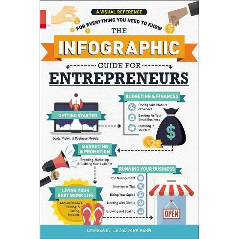 The Infographic Guide for Entrepreneurs - by  Carissa Lytle & Jara Kern (Paperback) - image 1 of 1