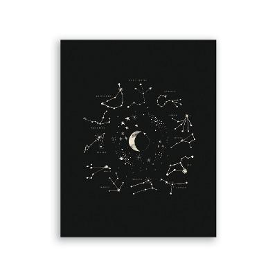 Clementine Kids Astrology Art