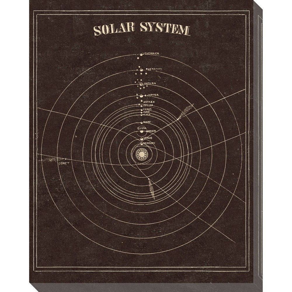 Image of Astronomy 101 Solor System Unframed Wall Canvas Art - (24X30)