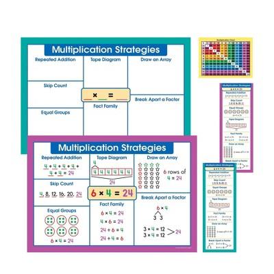 69pc Multiplication Instructional Set - Carson Dellosa