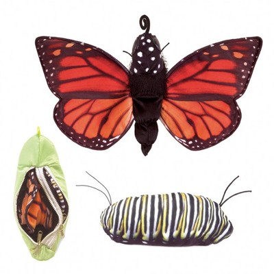 Folkmanis Monarch Life Cycle Hand Puppet by Folkmanis