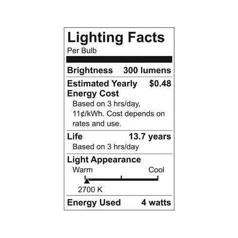 GE LED 40Watt A15 Ceiling Fan Light Bulb (2Pk) - Soft White, White Bulb