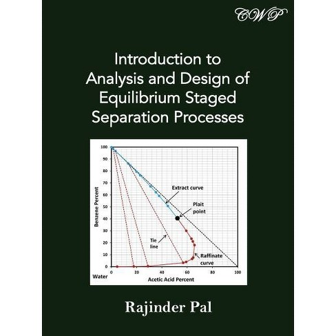Introduction to Analysis and Design of Equilibrium Staged Separation Processes - (Chemical Engineering) - image 1 of 1
