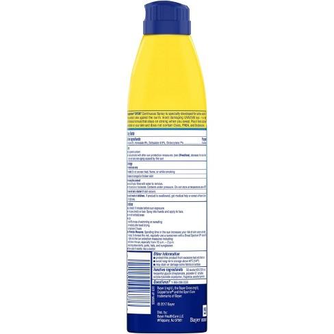 0224ce1feccc Coppertone Sport Sunscreen Spray - SPF 30 - 5.5oz