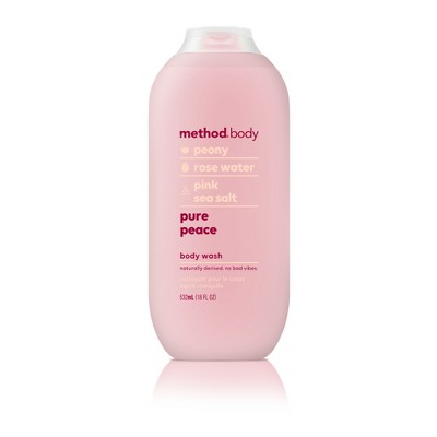 Body Washes & Gels: Method