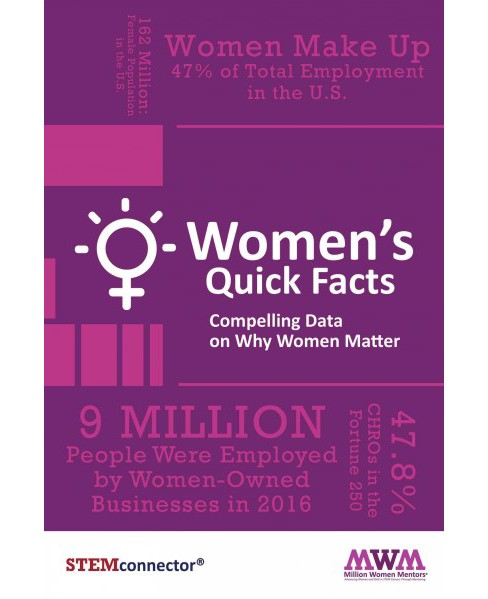 Women's Quick Facts : Compelling Data on Why Women Matter (Paperback) - image 1 of 1