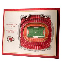 NFL Kansas City Chiefs 5-Layer StadiumViews 3D Wall Art