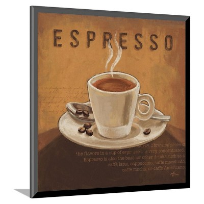 Coffee and Co III by Janelle Penner Mounted Print 10 x11  - Art.Com