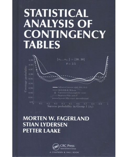 Statistical Analysis of Contingency Tables (Hardcover) (Morten W. Fagerland & Stian Lydersen & Petter - image 1 of 1