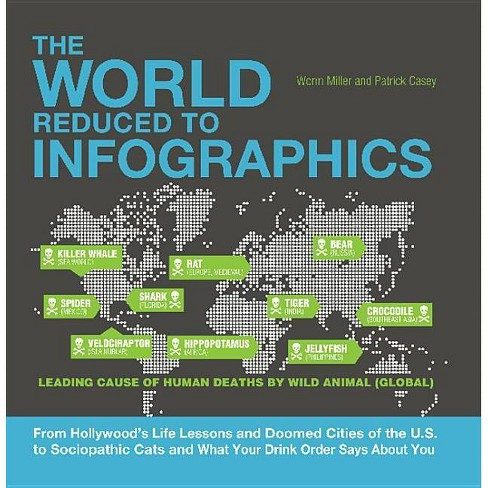 The World Reduced to Infographics - by  Patrick Casey & Josh Miller (Paperback) - image 1 of 1
