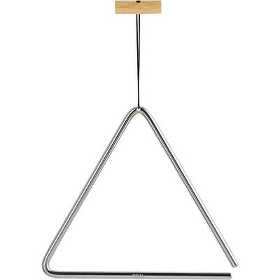 Nino Triangle
