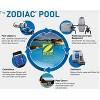 Polaris Zodiac 9-100-3102 6 Ft Cuffless Feed Hose 360 Cleaner Original 91003102 - image 3 of 4
