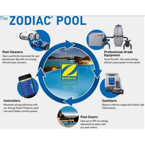 Polaris G21 Inground Swimming Pool Cleaner Ladder Guard Two (2 ...