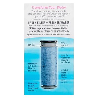 Brita water filter ad Campaign More Bjscom Brita Stream Pitcher Replacement Water Filter Bpa Free Target