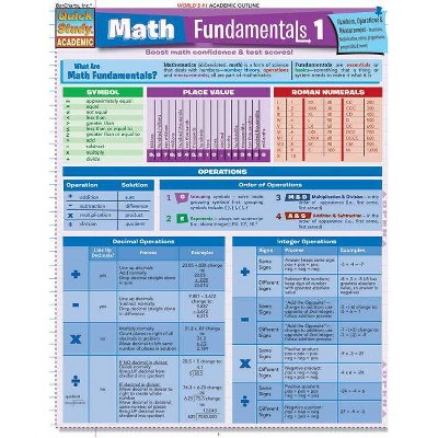 Math Fundamentals 1 - (Quickstudy: Academic) by  Peggy Warren (Poster)