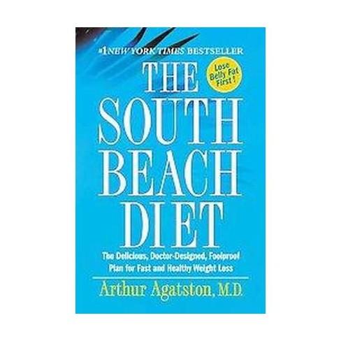 the south beach diet agatspm