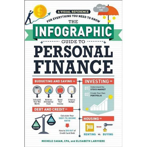 The Infographic Guide to Personal Finance - by  Michele Cagan & Elisabeth Lariviere (Paperback) - image 1 of 1
