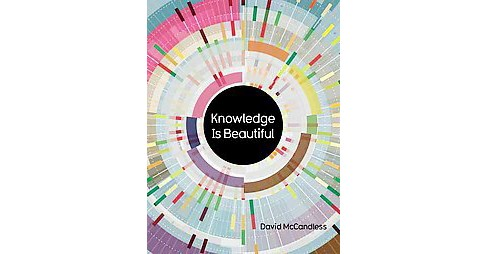 Knowledge Is Beautiful : Impossible Ideas, Invisible Patterns, Hidden Connections - Visualized - image 1 of 1