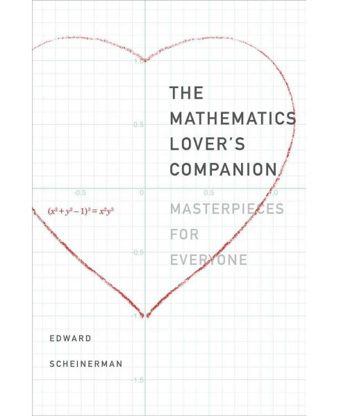 Mathematics Lover's Companion : Masterpieces for Everyone (Hardcover) (Edward R. Scheinerman) - image 1 of 1