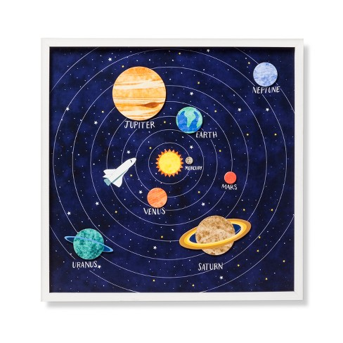 Space Map Framed Wall Poster - Pillowfort™ - image 1 of 4
