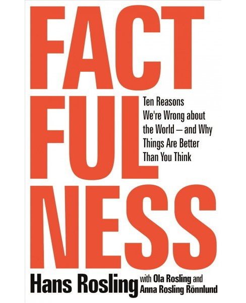 Factfulness : Ten Reasons We're Wrong About the World - and Why Things Are Better Than You Think - image 1 of 1