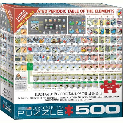 Eurographics Inc. Illustrated Periodic Table of the Elements 500 Piece Jigsaw Puzzle