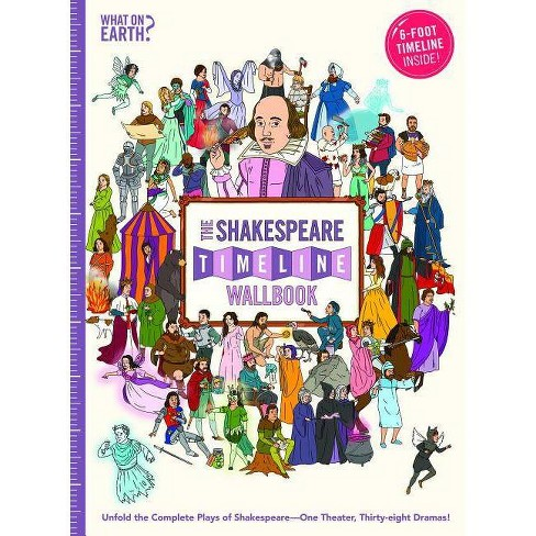 The Shakespeare Timeline Wallbook - by  Christopher Lloyd & Walton (Hardcover) - image 1 of 1