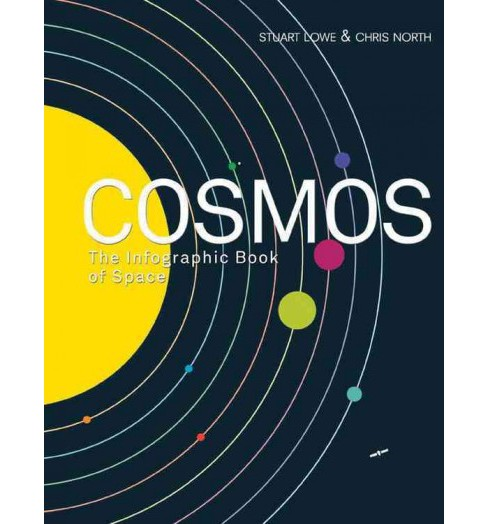 Cosmos : The Infographic Book of Space (Reprint) (Paperback) (Stuart Lowe & Chris North) - image 1 of 1