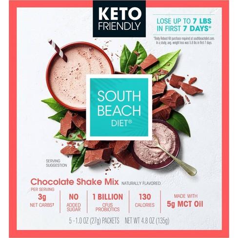 south beach diet net carbs