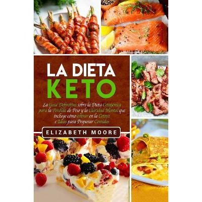 Blog dieta keto