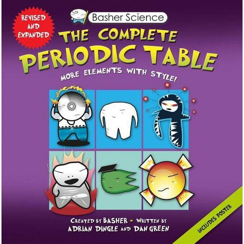 Basher Science: The Complete Periodic Table - by  Dan Green (Hardcover) - image 1 of 1