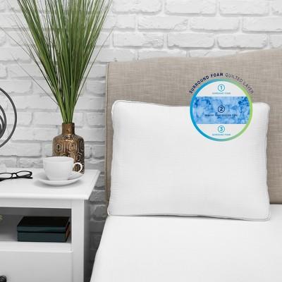 SensorPEDIC OptiBlend Triple Layer Memory Foam Bed Pillow
