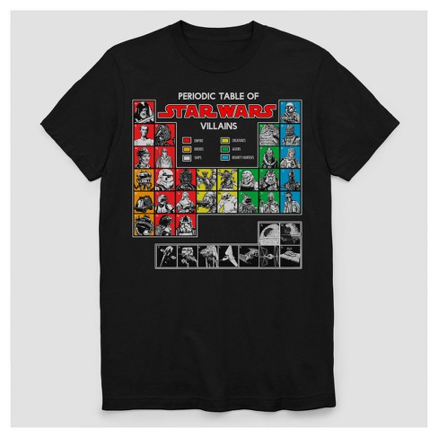 Mens Star Wars Periodic Table Of Villains Short Sleeve Graphic T