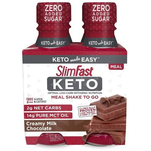 SlimFast Keto Ready To Drink Shake