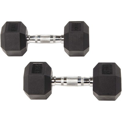 Sporzon Exercise Equipment Rubber Encased Pair of Hexagon Handheld Weight Dumbbells with Contoured Non Slip Handles for Home Fitness, 20 Pounds