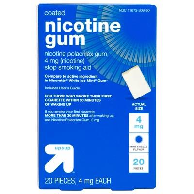 4mg Coated Nicotine Gum Stop Smoking Aid – Mint Freeze